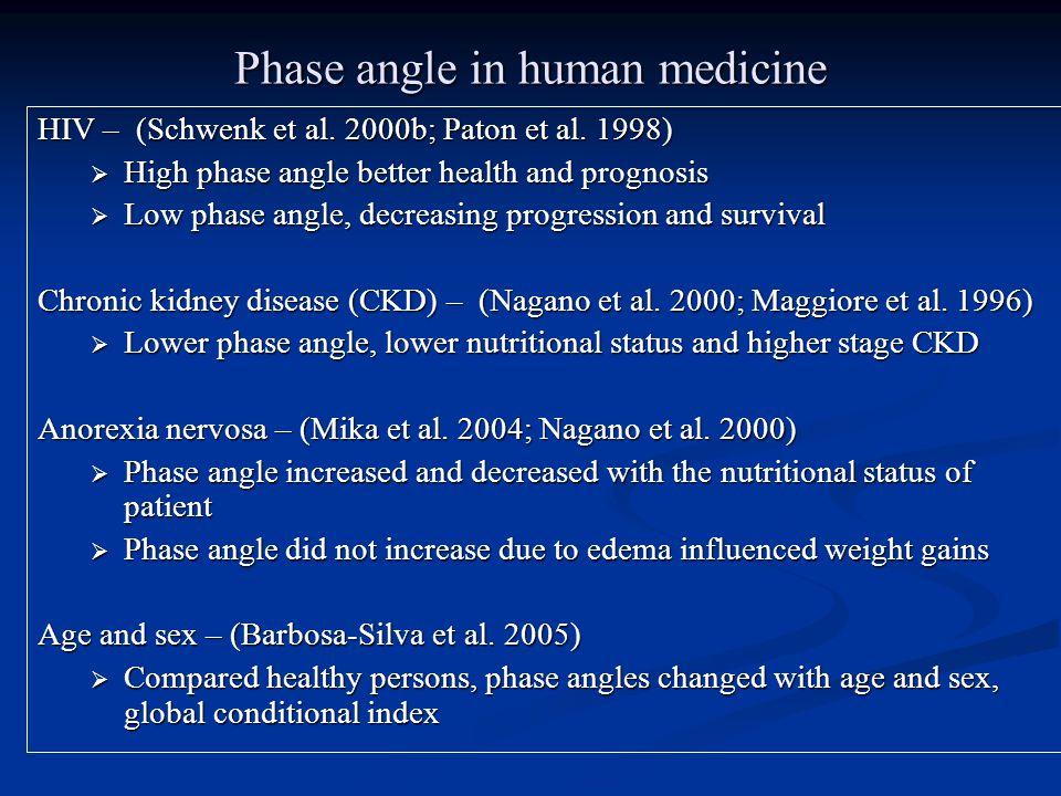 Phase angle in human medicine HIV – (Schwenk et al. 2000b; Paton et al. 1998)  High phase angle better health and prognosis  Low phase angle, decrea