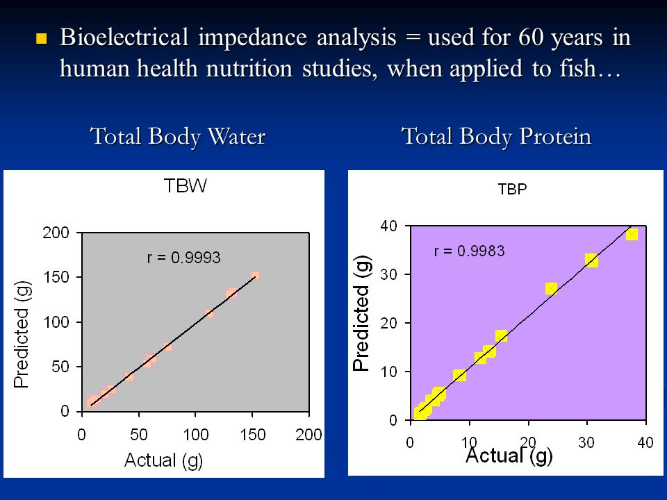 Bioelectrical impedance analysis = used for 60 years in human health nutrition studies, when applied to fish… Bioelectrical impedance analysis = used for 60 years in human health nutrition studies, when applied to fish… Total Body Water Total Body Protein
