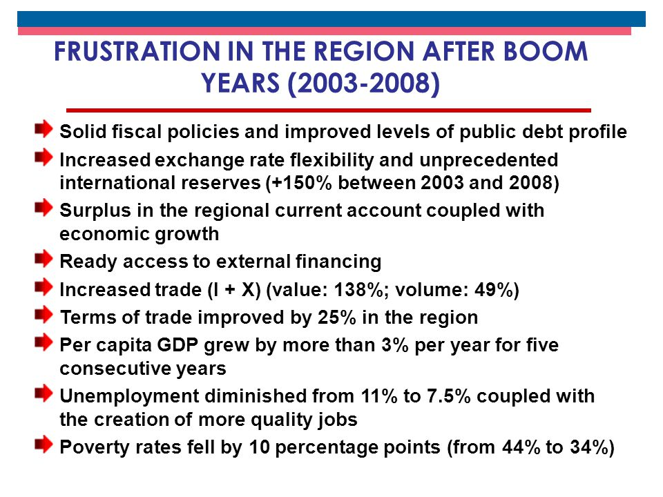 FRUSTRATION IN THE REGION AFTER BOOM YEARS (2003-2008) Solid fiscal policies and improved levels of public debt profile Increased exchange rate flexib
