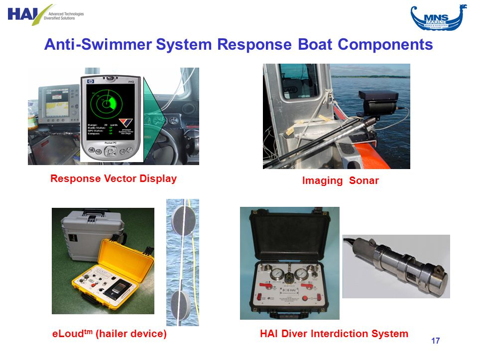 17 Anti-Swimmer System Response Boat Components Response Vector Display eLoud tm (hailer device)HAI Diver Interdiction System Response Vector Display Imaging Sonar