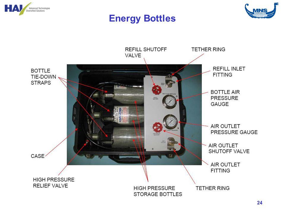 24 Energy Bottles