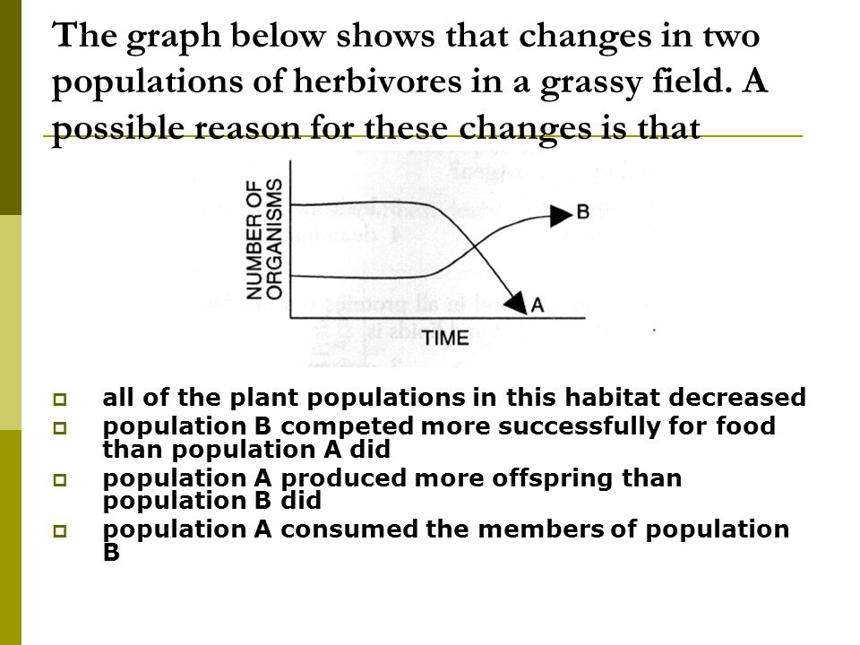 The graph below shows that changes in two populations of herbivores in a grassy field.