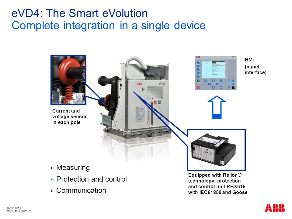 © ABB Group May 7, 2015 | Slide 13 Connects auxiliary circuit of the circuit- breaker and integrated unit with auxiliary switchgear circuits Two Ethernet ports transmit digital and communication signals eVD4: The Smart eVolution Specific connector for eVD4
