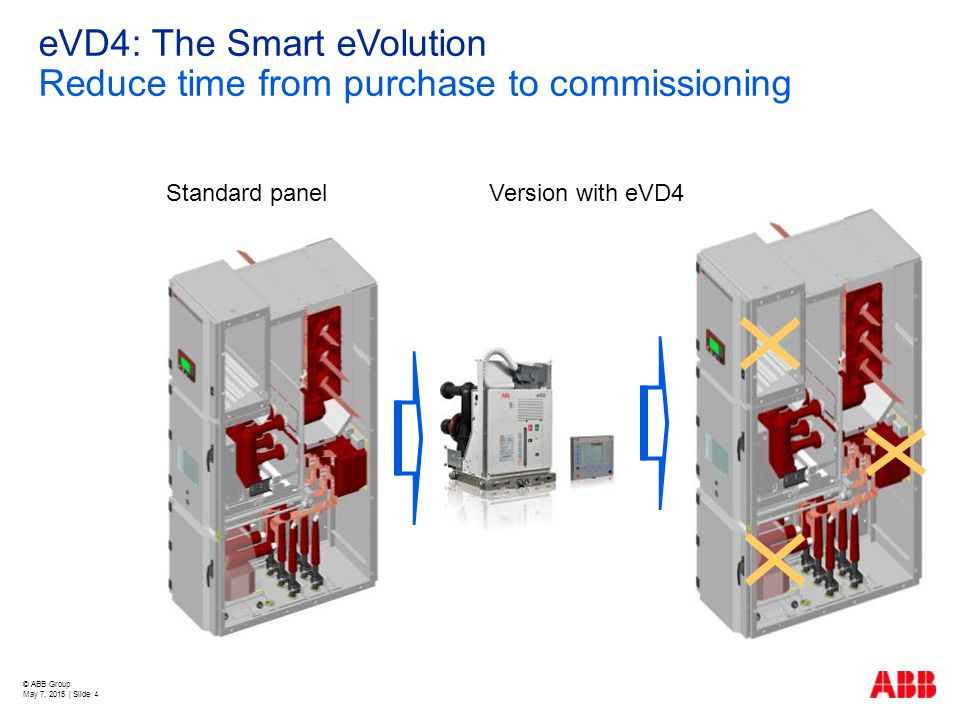 © ABB Group May 7, 2015 | Slide 4 eVD4: The Smart eVolution Reduce time from purchase to commissioning Standard panelVersion with eVD4