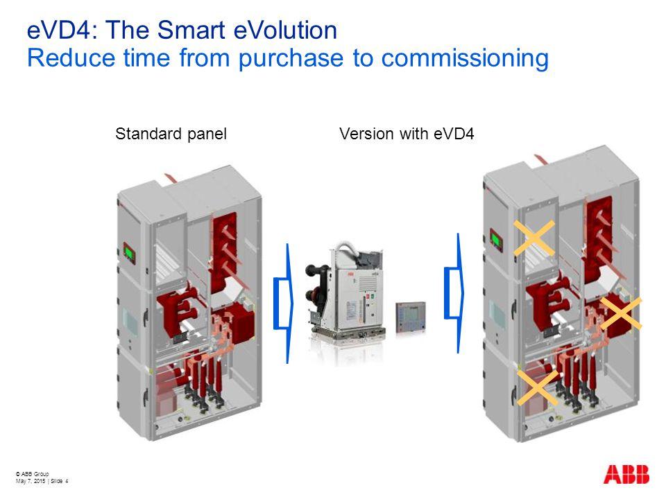 © ABB Group May 7, 2015 | Slide 35 eVD4: The Smart eVolution Digital Outputs
