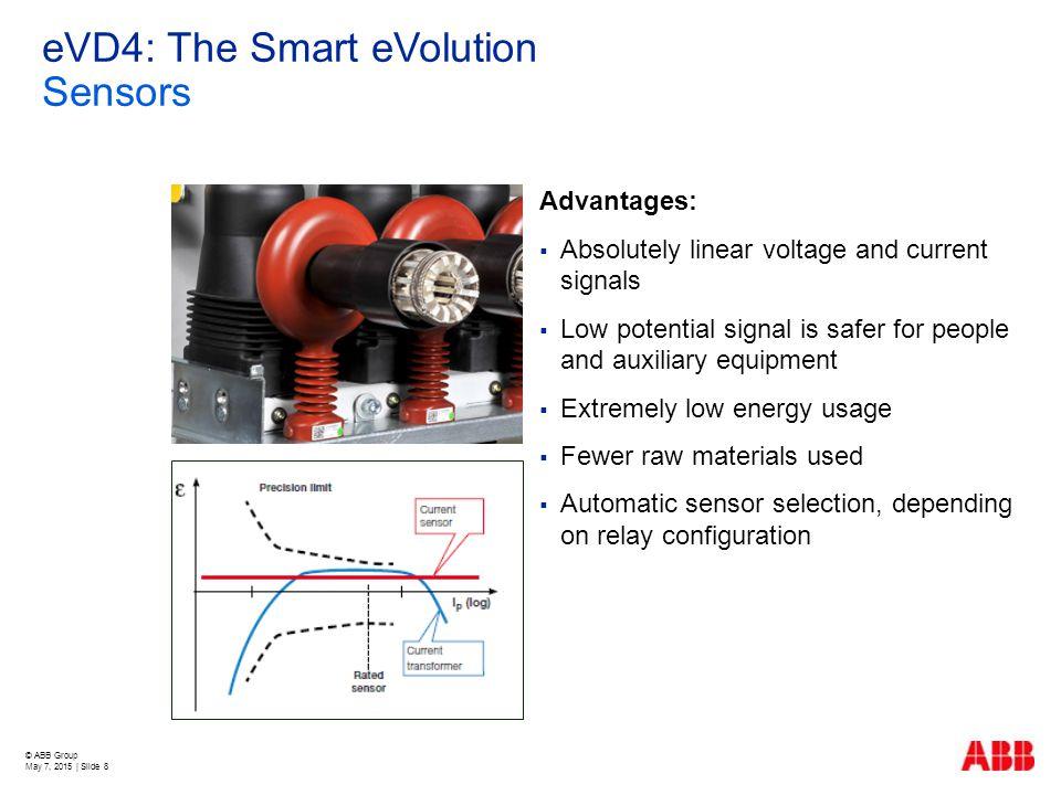 © ABB Group 7. Mai 2015 | Slide 29 eVD4 - The Smart eVolution Protection Functions