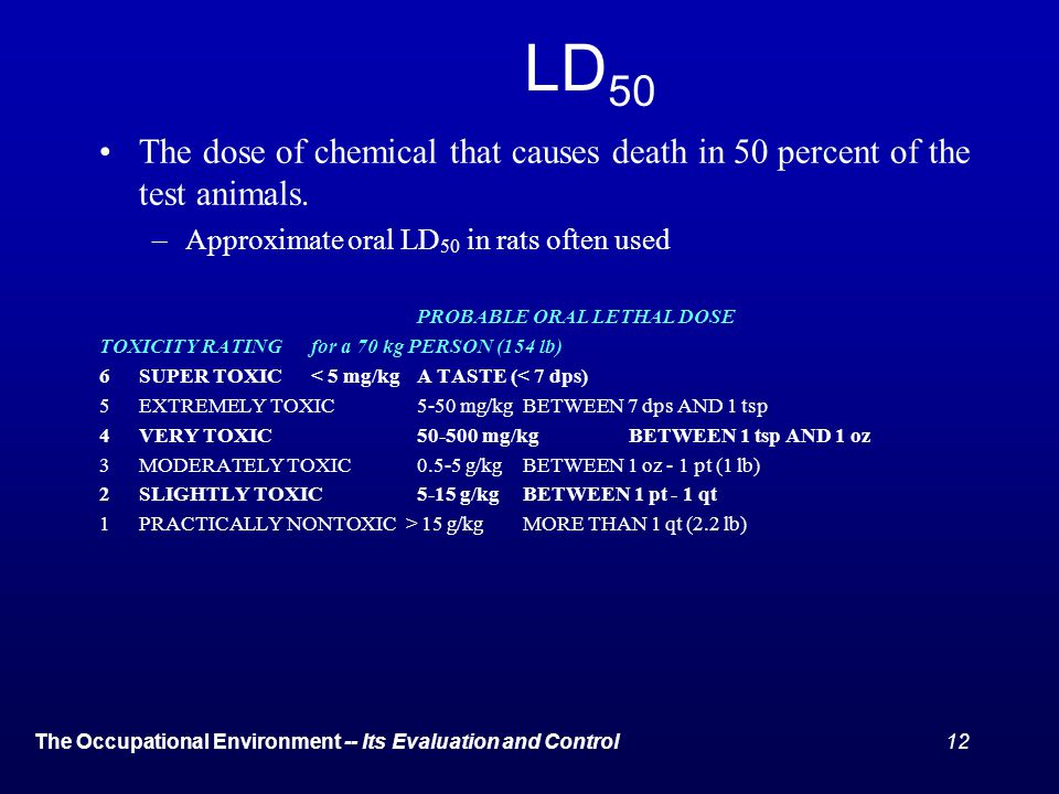12The Occupational Environment -- Its Evaluation and Control LD 50 The dose of chemical that causes death in 50 percent of the test animals.
