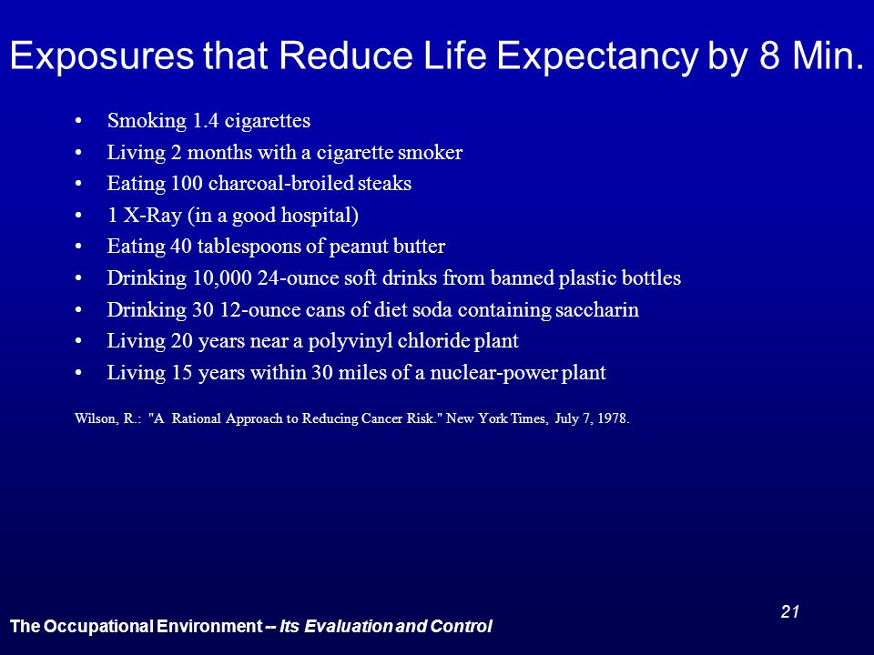 21 The Occupational Environment -- Its Evaluation and Control Exposures that Reduce Life Expectancy by 8 Min. Smoking 1.4 cigarettes Living 2 months w