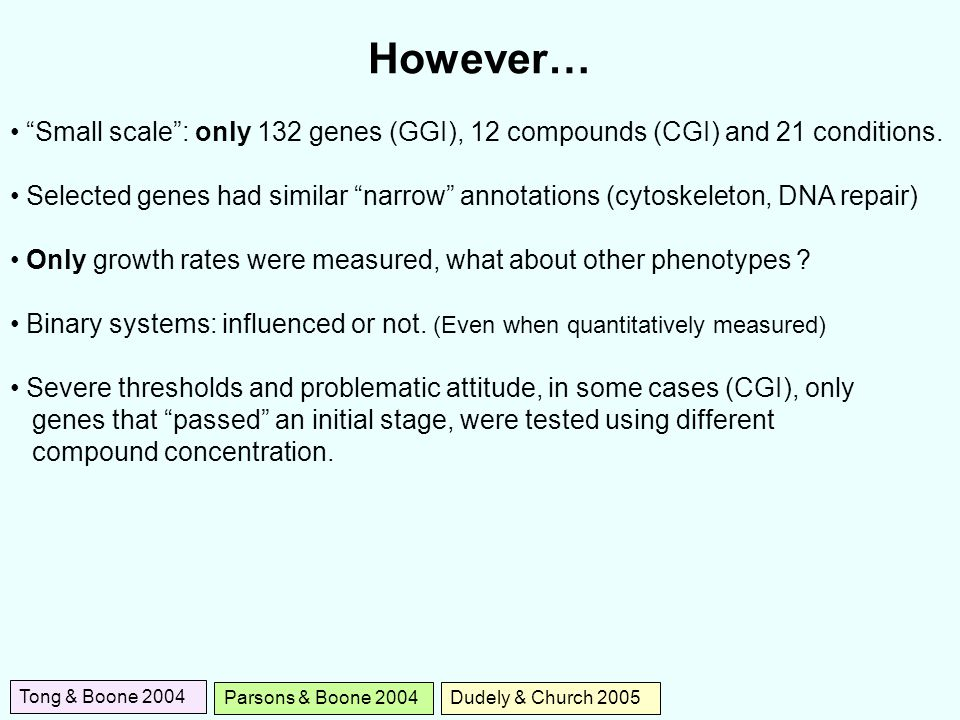 However… Small scale : only 132 genes (GGI), 12 compounds (CGI) and 21 conditions.