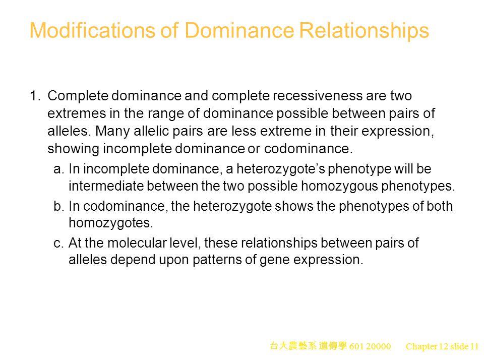 台大農藝系 遺傳學 601 20000 Chapter 12 slide 11 Modifications of Dominance Relationships 1.Complete dominance and complete recessiveness are two extremes in the range of dominance possible between pairs of alleles.