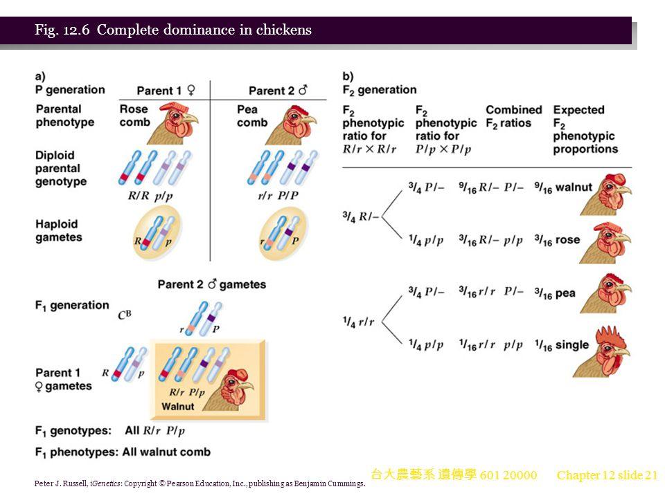 台大農藝系 遺傳學 601 20000 Chapter 12 slide 21 Peter J.