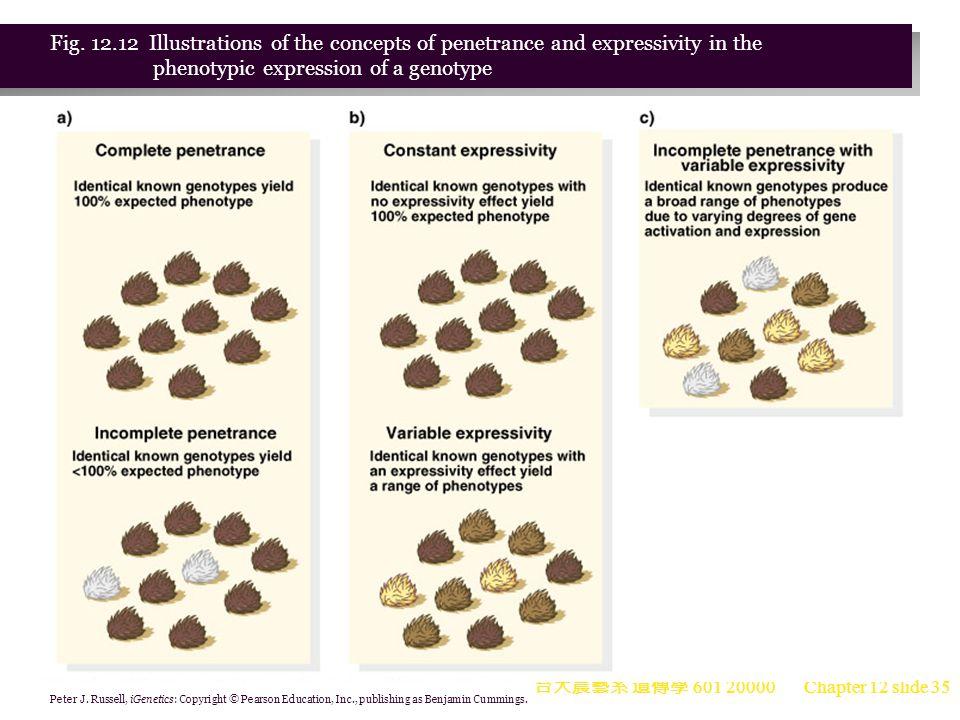 台大農藝系 遺傳學 601 20000 Chapter 12 slide 35 Peter J.