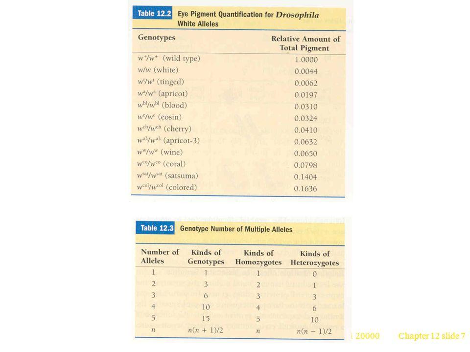 台大農藝系 遺傳學 601 20000 Chapter 12 slide 7