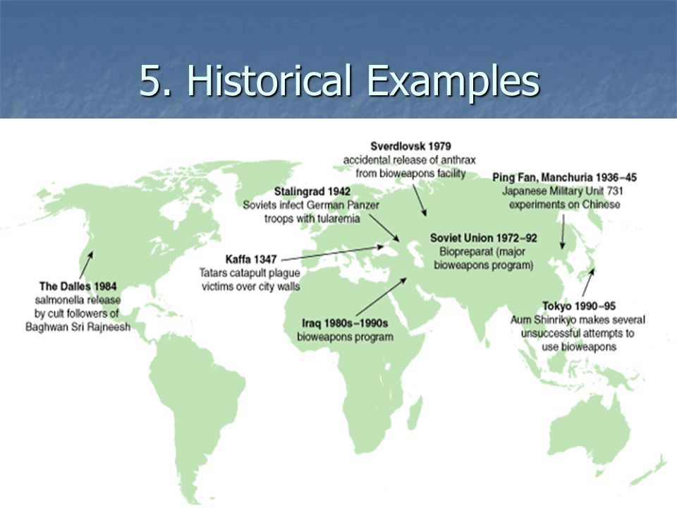 5. Historical Examples
