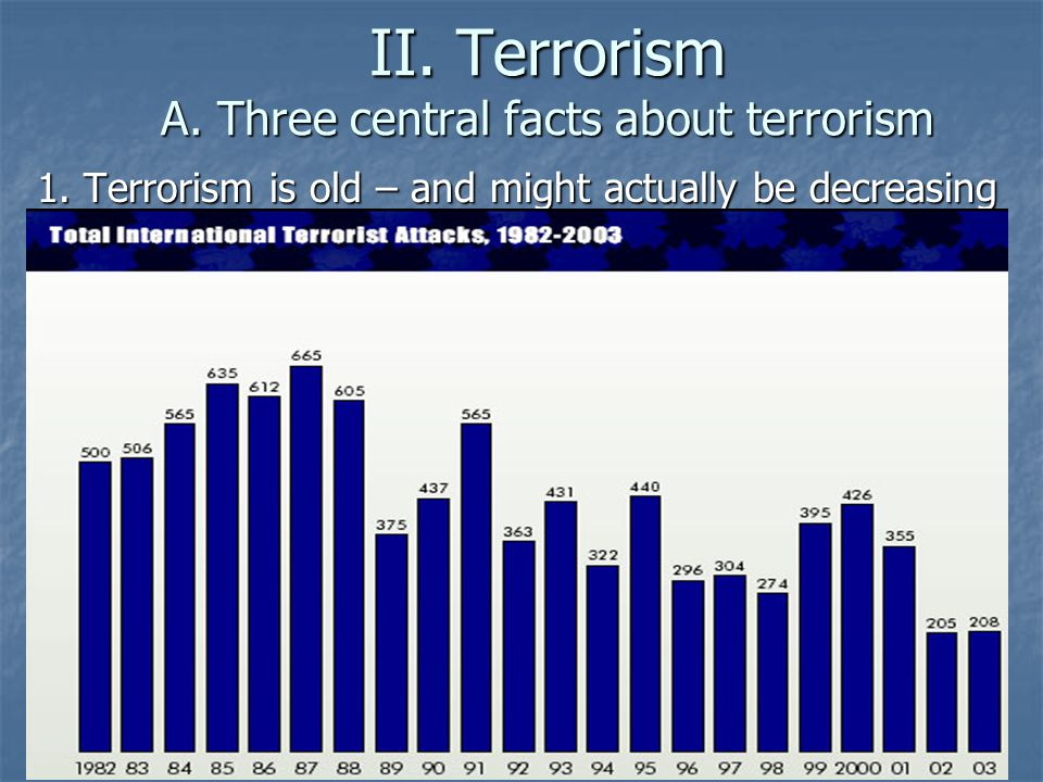 II. Terrorism A. Three central facts about terrorism 1.