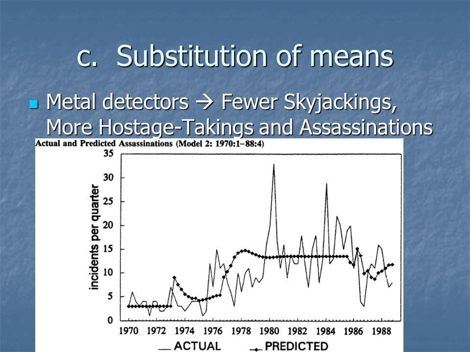 c. Substitution of means Metal detectors  Fewer Skyjackings, More Hostage-Takings and Assassinations Metal detectors  Fewer Skyjackings, More Hostag