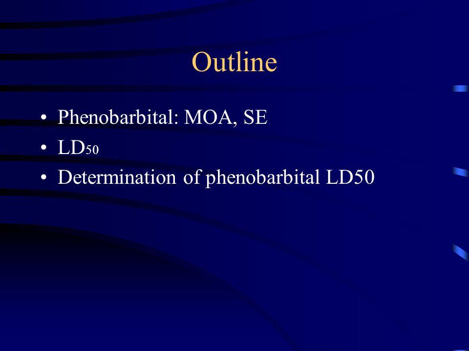 Outline Phenobarbital: MOA, SE LD 50 Determination of phenobarbital LD50