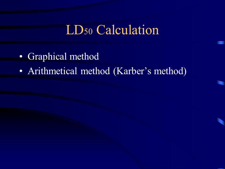LD 50 Calculation Graphical method Arithmetical method (Karber's method)