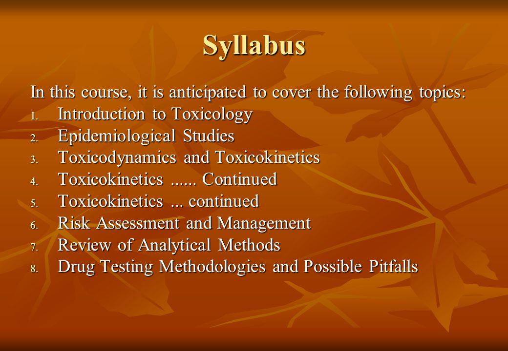 Methods of Analysis Methods of Analysis 1.Gas Chromatography 2.