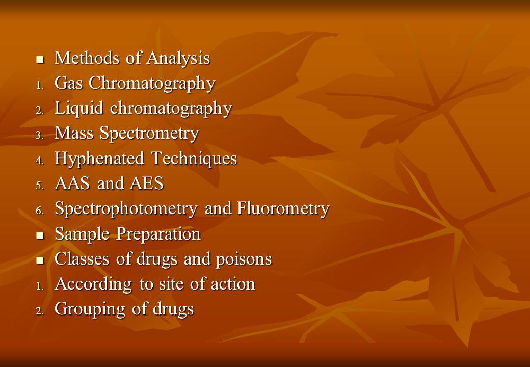 Drug Classification: 9.Amphetamines 10. Lysergic acid and LSD 11.