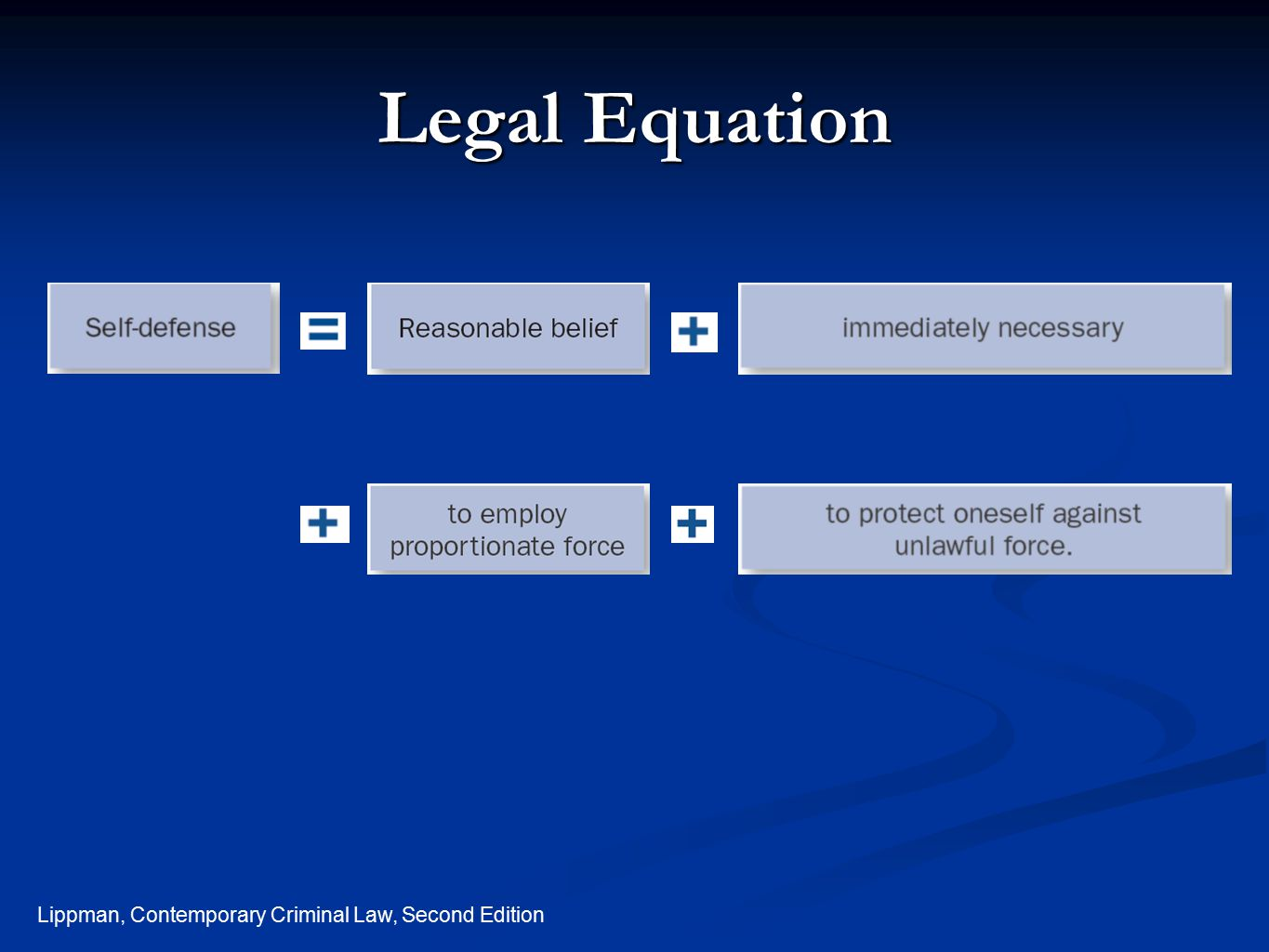 Lippman, Contemporary Criminal Law, Second Edition Legal Equation