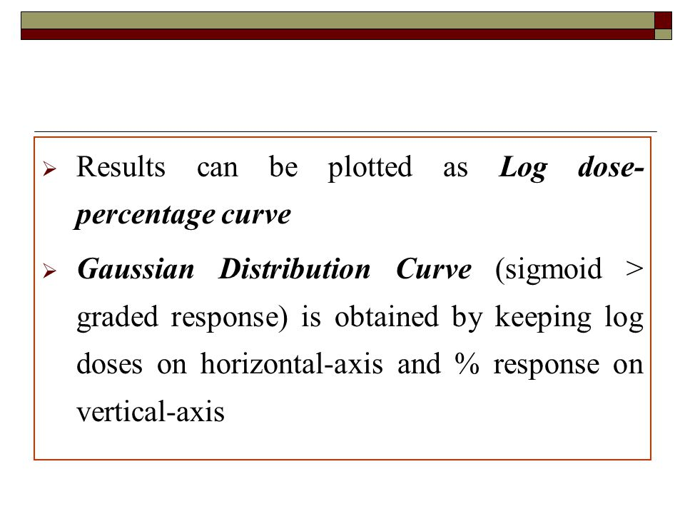  Results can be plotted as Log dose- percentage curve  Gaussian Distribution Curve (sigmoid > graded response) is obtained by keeping log doses on horizontal-axis and % response on vertical-axis