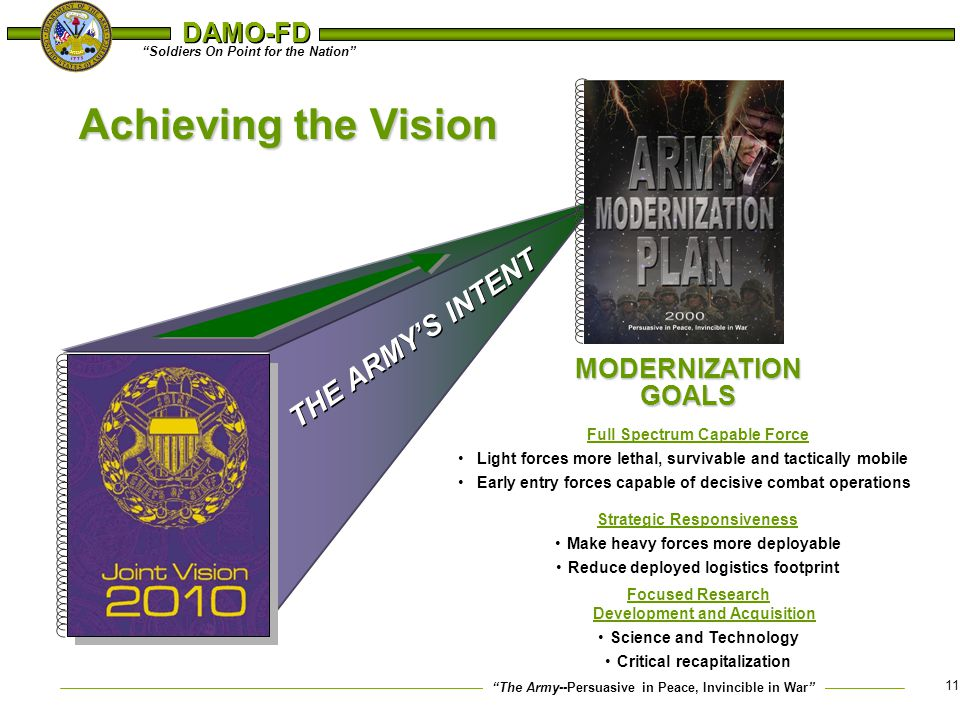 """The Army--Persuasive in Peace, Invincible in War"" ""Soldiers On Point for the Nation"" DAMO-FD 11 THE ARMY'S INTENT Achieving the Vision MODERNIZATION"