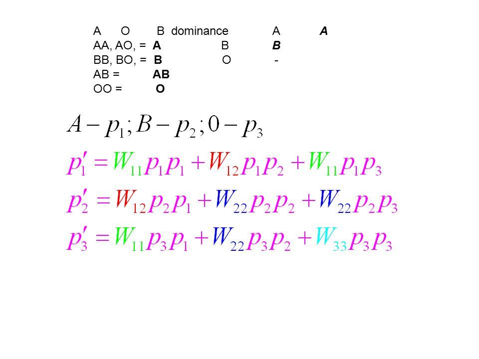 A O B dominance A A AA, AO, = A B B BB, BO, = B O - AB = AB OO = O