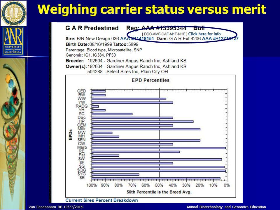 Weighing carrier status versus merit Animal Biotechnology and Genomics Education Van Eenennaam BB 10/22/2014
