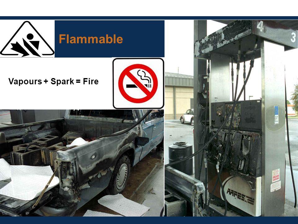 Flammable Vapours + Spark = Fire
