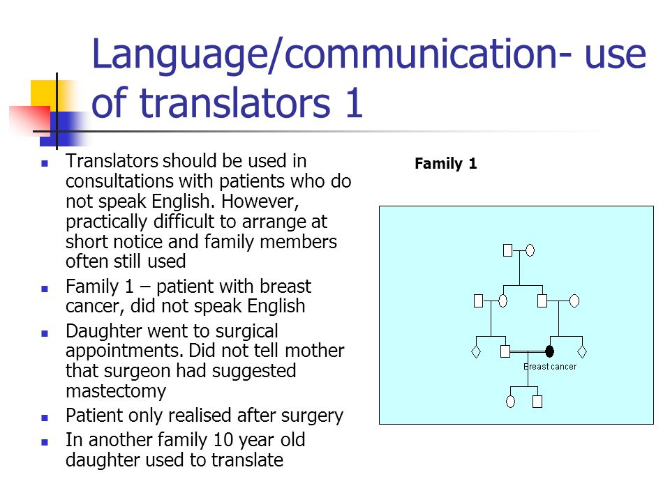 Language/communication- use of translators 1 Translators should be used in consultations with patients who do not speak English.