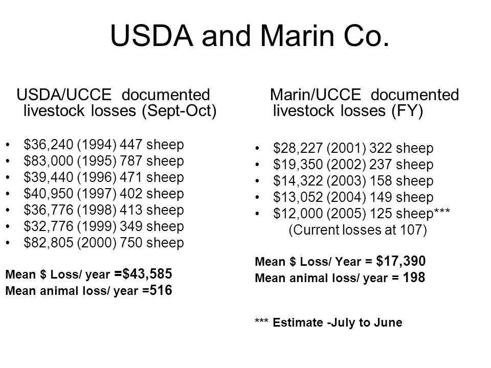 USDA and Marin Co. USDA/UCCE documented livestock losses (Sept-Oct) $36,240 (1994) 447 sheep $83,000 (1995) 787 sheep $39,440 (1996) 471 sheep $40,950