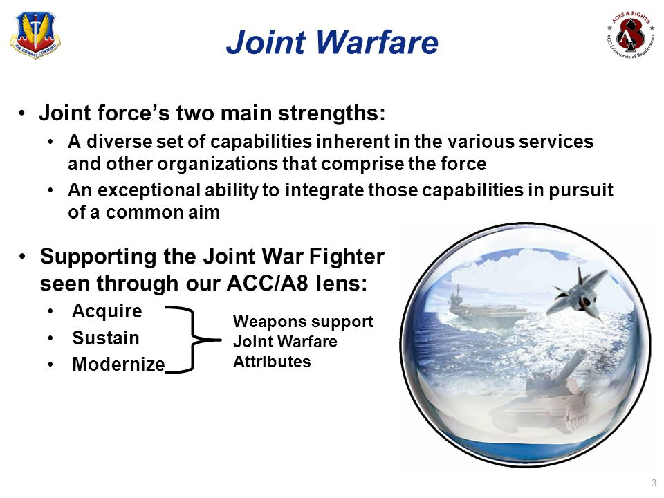 14 Summary Joint & Combined Warfare is here to stay Key Joint Attributes supported by our weapons capabilities and each Service's core competencies build a great joint team Weapons of Today are great but Future weapons must be even Better in order to maintain the clear advantage our nation enjoys today Thank YOU all for helping build the #1 Team in the World