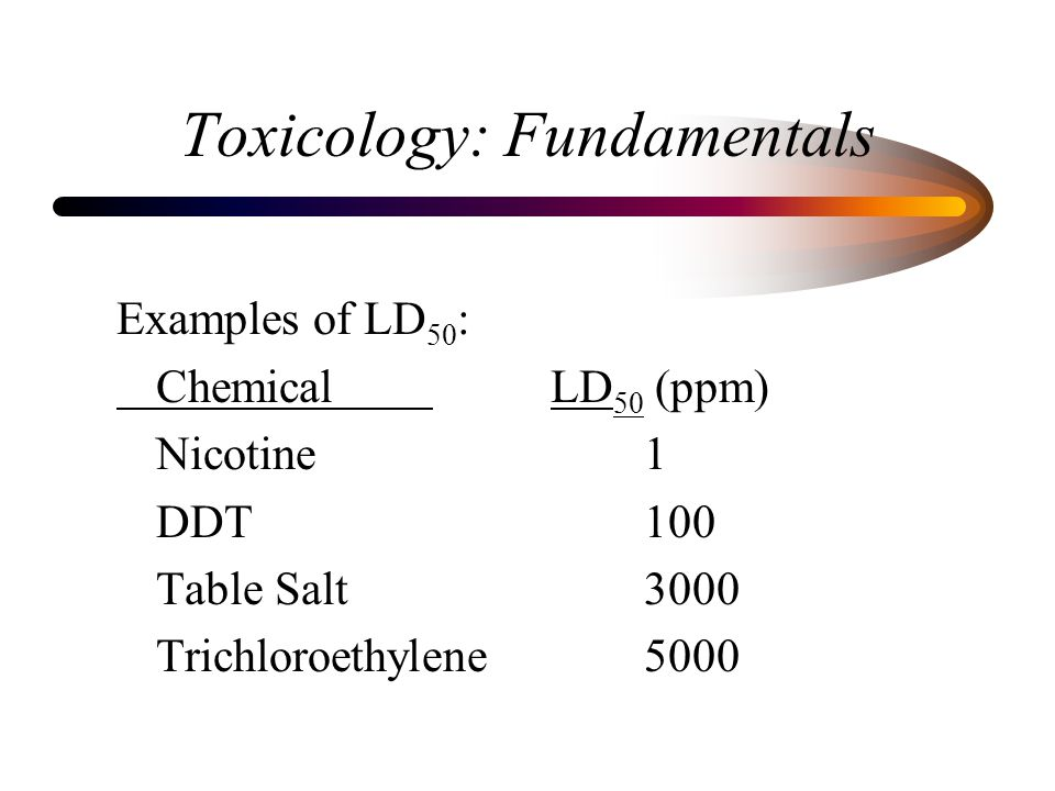 Toxicology: Fundamentals Examples of LD 50 : Chemical LD 50 (ppm) Nicotine1 DDT100 Table Salt3000 Trichloroethylene5000