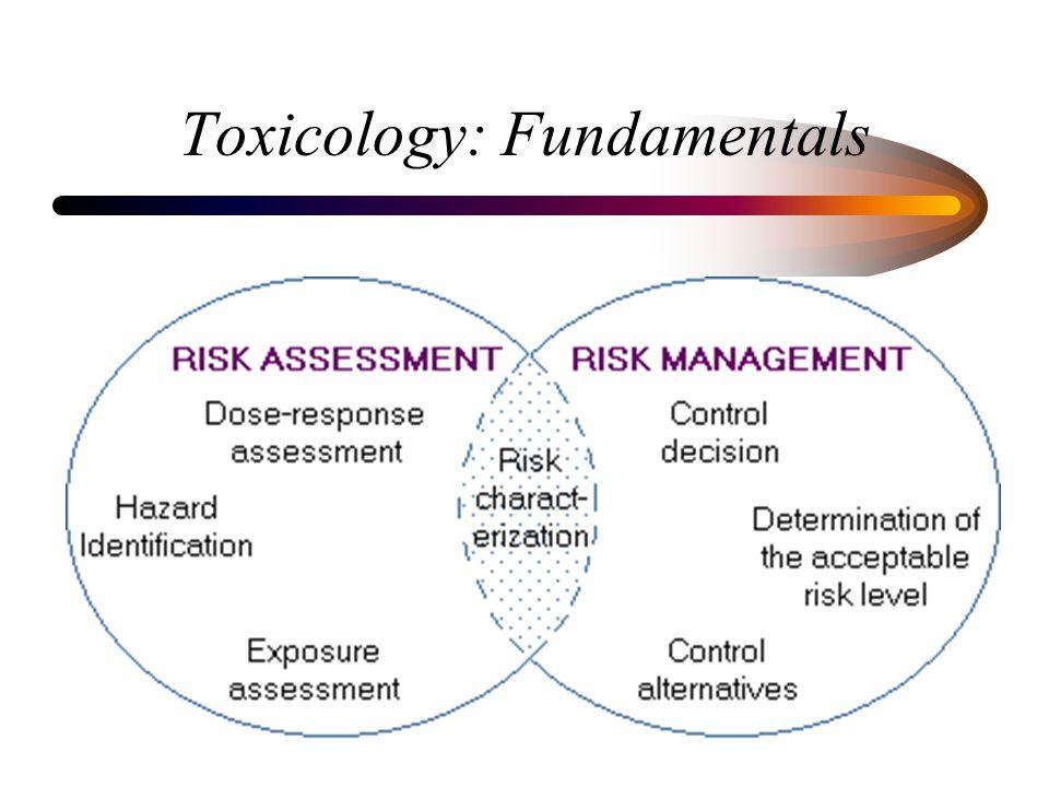 Toxicology: Fundamentals