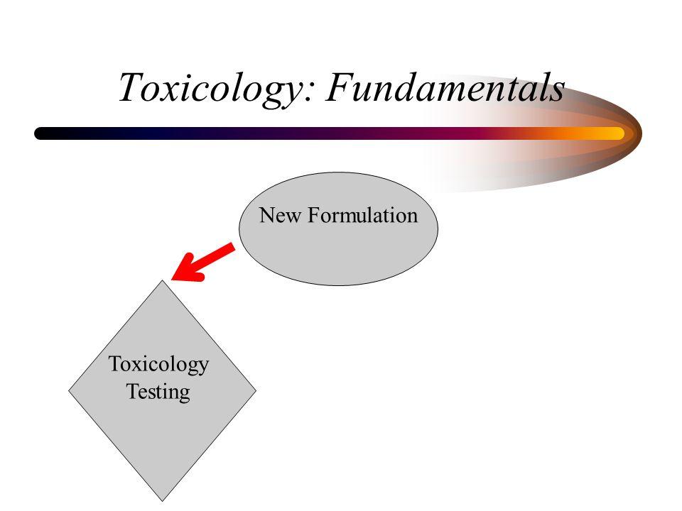 Toxicology: Fundamentals New Formulation Toxicology Testing