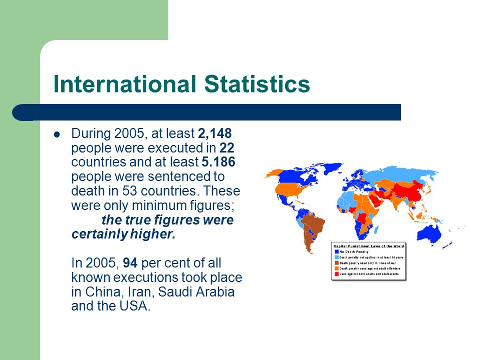 International Statistics During 2005, at least 2,148 people were executed in 22 countries and at least 5.186 people were sentenced to death in 53 countries.
