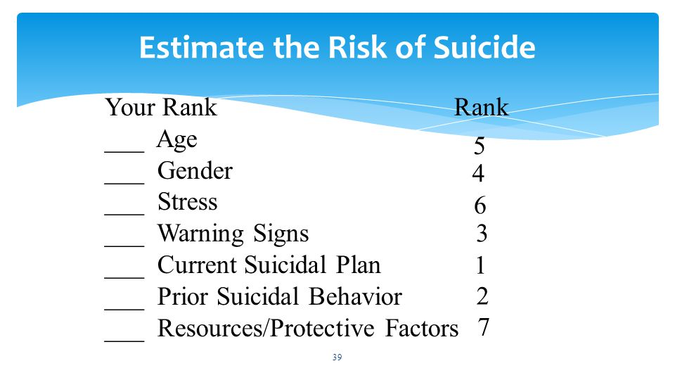 Your Rank Rank ___ Age ___ Gender ___ Stress ___ Warning Signs ___ Current Suicidal Plan ___ Prior Suicidal Behavior ___ Resources/Protective Factors