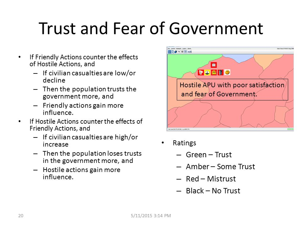 205/11/2015 3:15 PM Trust and Fear of Government If Friendly Actions counter the effects of Hostile Actions, and – If civilian casualties are low/or decline – Then the population trusts the government more, and – Friendly actions gain more influence.