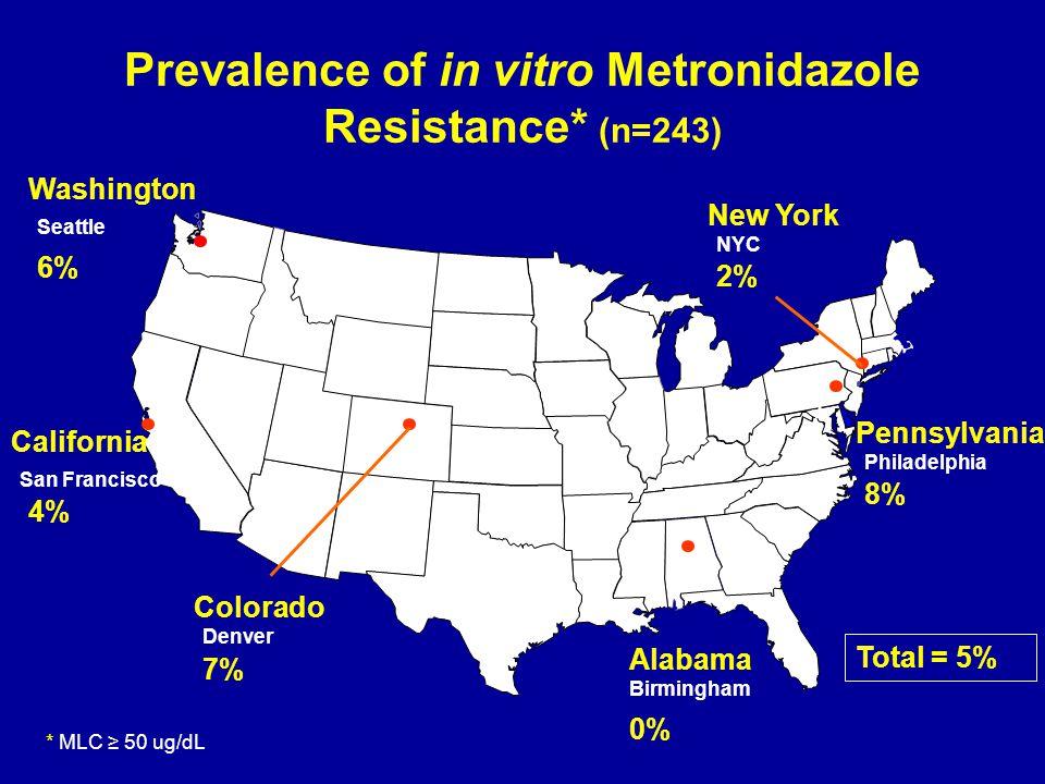 Prevalence of in vitro Metronidazole Resistance* (n=243) Colorado Washington California San Francisco Seattle Denver New York NYC Pennsylvania Philadelphia Alabama Birmingham 2% 8% 7% 4% 6% 0% * MLC ≥ 50 ug/dL Total = 5%