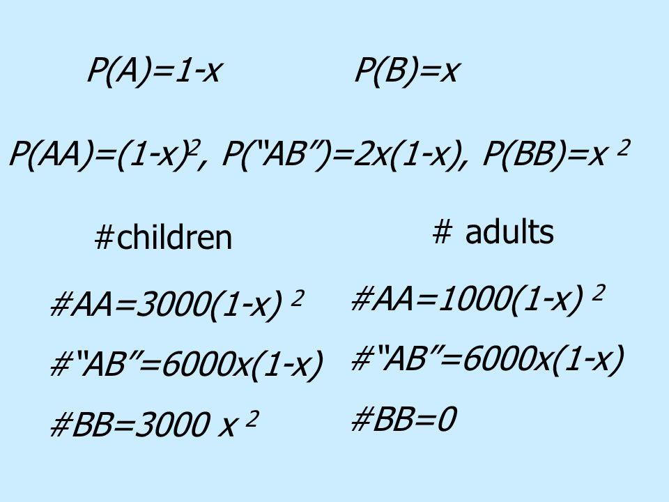 P(A)=1-xP(B)=x P(AA)=(1-x) 2, P( AB )=2x(1-x), P(BB)=x 2 #children #AA=3000(1-x) 2 # AB =6000x(1-x) #BB=3000 x 2 # adults #AA=1000(1-x) 2 # AB =6000x(1-x) #BB=0