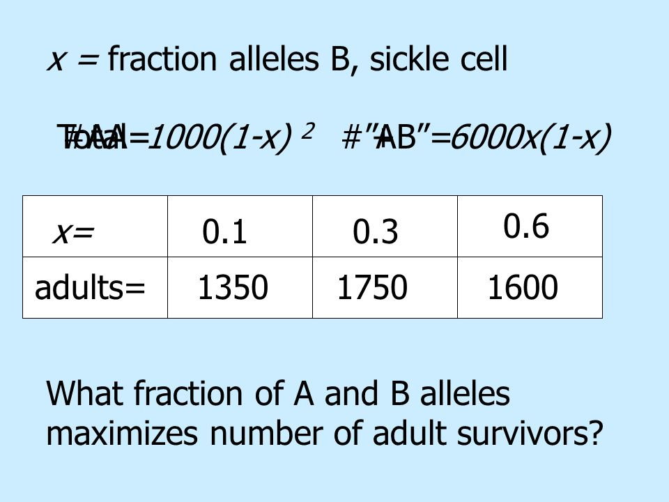 1000(1-x) 2 6000x(1-x) x= adults= 0.10.3 0.6 135017501600 What fraction of A and B alleles maximizes number of adult survivors.