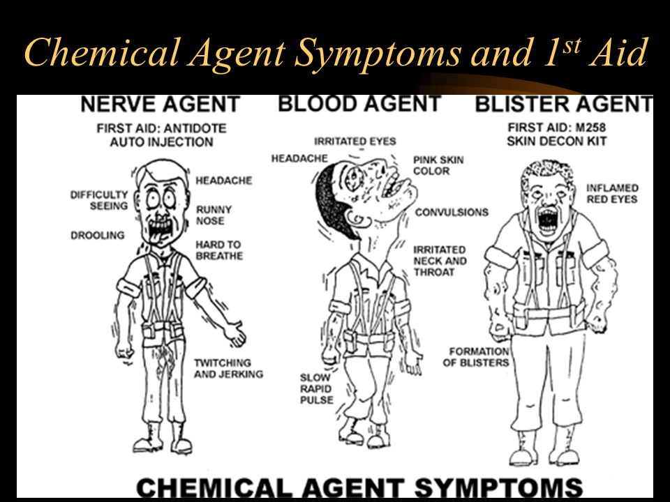Chemical Agent Symptoms and 1 st Aid
