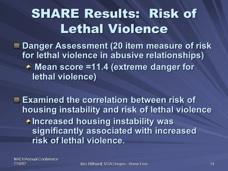 NAEH Annual Conference 7/10/07 Kris Billhardt, VOA Oregon - Home Free 14 SHARE Results: Risk of Lethal Violence Danger Assessment (20 item measure of risk for lethal violence in abusive relationships) Mean score =11.4 (extreme danger for lethal violence) Mean score =11.4 (extreme danger for lethal violence) Examined the correlation between risk of housing instability and risk of lethal violence Increased housing instability was significantly associated with increased risk of lethal violence.