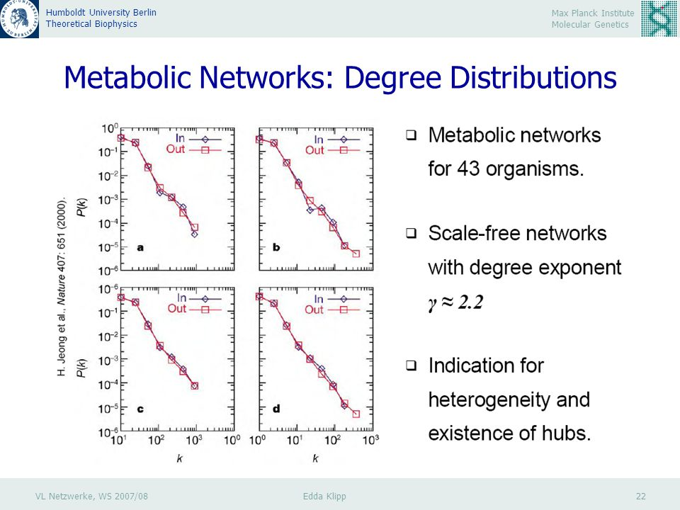VL Netzwerke, WS 2007/08 Edda Klipp 22 Max Planck Institute Molecular Genetics Humboldt University Berlin Theoretical Biophysics Metabolic Networks: Degree Distributions