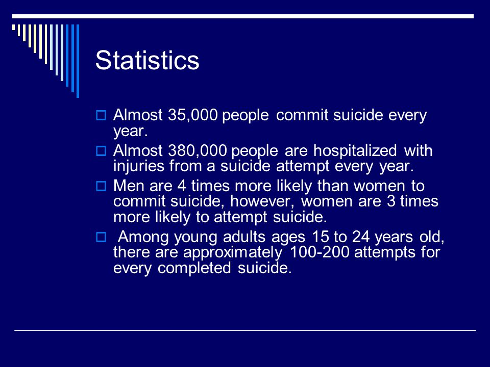 Statistics  Almost 35,000 people commit suicide every year.