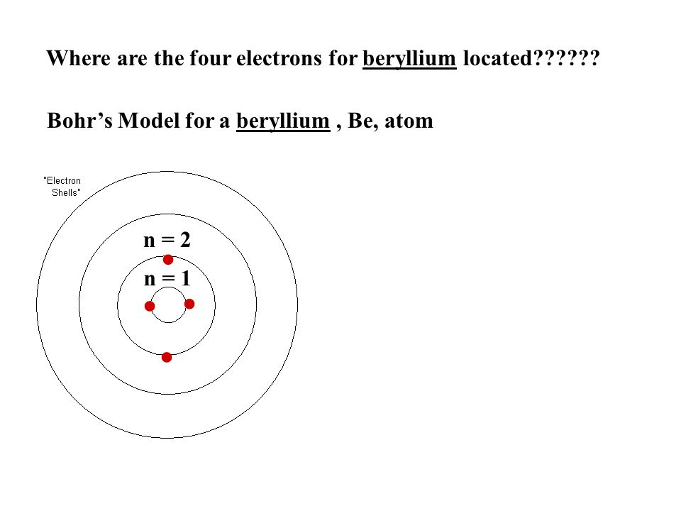 Bohr's Model for a carbon atom Where are the six electrons for carbon located?????? n = 1 n = 2