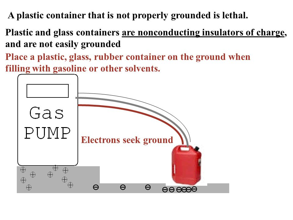 Electrons seek ground Place a plastic, glass, rubber container on the ground when filling with gasoline or other solvents.