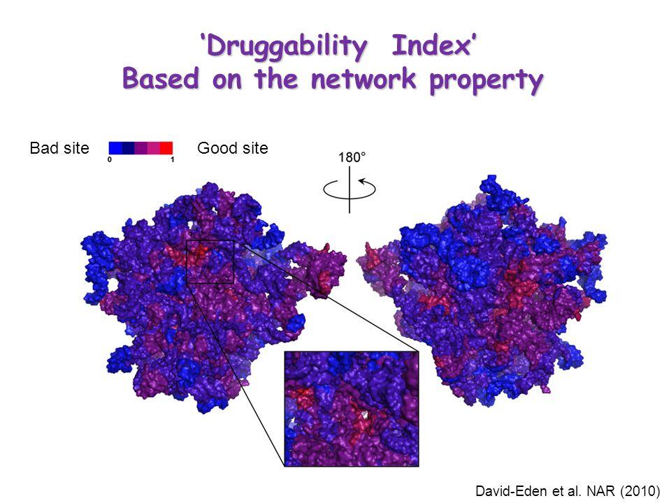 'Druggability Index' 'Druggability Index' Based on the network property David-Eden et al.