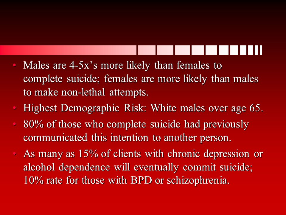 Males are 4-5x's more likely than females to complete suicide; females are more likely than males to make non-lethal attempts.Males are 4-5x's more likely than females to complete suicide; females are more likely than males to make non-lethal attempts.